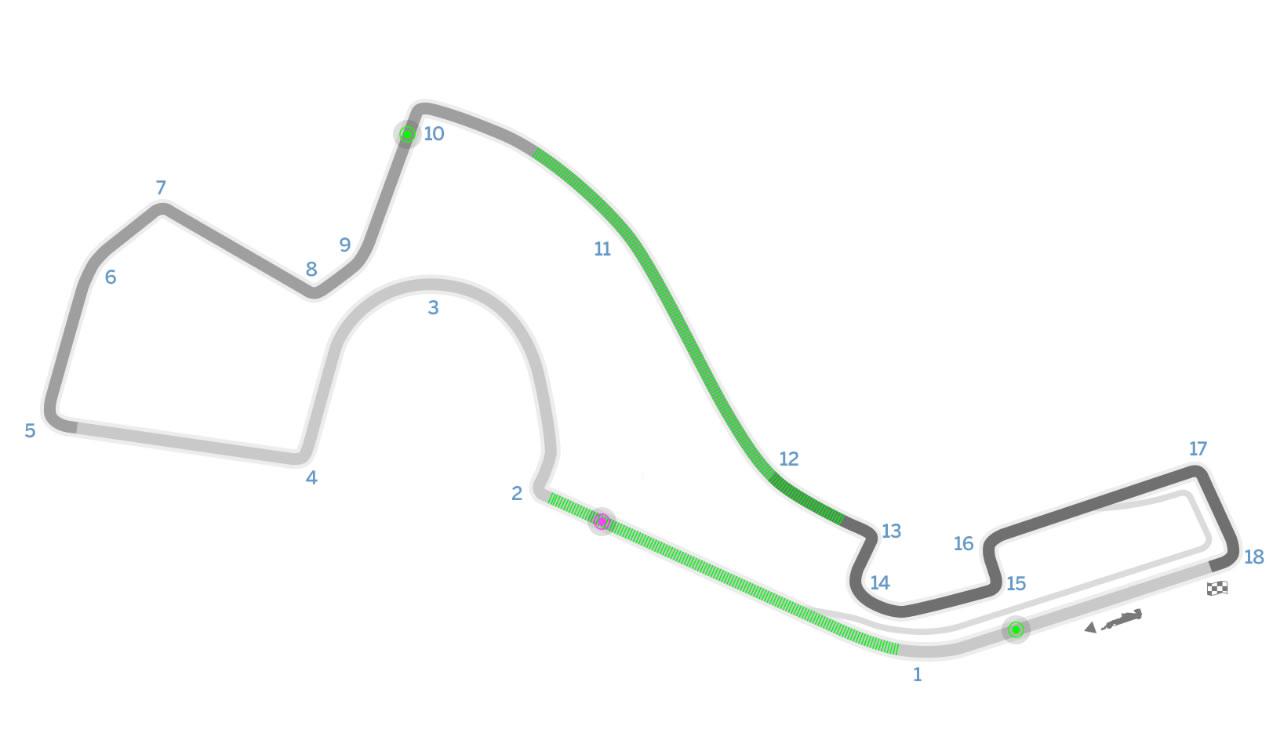 2017 Formula 1 Rusya Grand Prix Hangi Kanalda