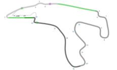2017 Formula 1 Belçika Grand Prix Saat Kaçta Hangi Kanalda