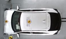 2017 Honda Civic, Euro NCAP Çarpışma Sonuçları Açıklandı