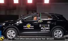 2017 Opel Grandland X, Euro Ncap Çarpışma Test Sonuçları Yayınlandı