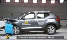 2018 Volvo XC40 Euro Ncap Çarpışma Test Sonuçları Açıklandı