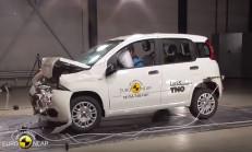 2018 Euro NCAP Testlerinin En Güvensiz Aracı: Fiat Panda
