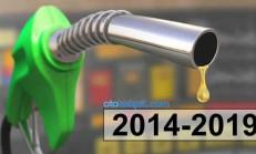 Benzin Fiyatları Son 5 Yılda Ne Kadar Değişti? (2014-2019)