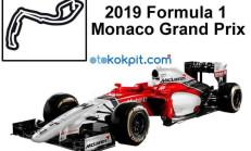 2019 Formula 1 Monaco Grand Prix Hangi Gün Saat Kaçta