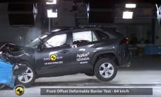 2019 Toyota RAV4 Euro NCAP Çarpışma Testi Açıklandı