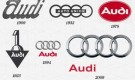 Audi Markasının Tarihçesi