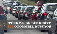 Ülkemizde 1000 Kişiye 153 Araba Düşüyor