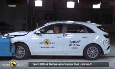 2019 Kia Ceed Euro NCAP Sonuçları Yayınlandı