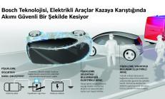 Bosch, Elektrikli Otomobiller Kazaya Karıştığında Elektrik Kaçağının Önüne Geçiyor