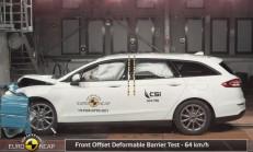 2019 Ford Mondeo Estate Euro NCAP Sonuçları Açıklandı