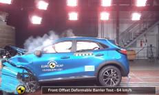 2019 Ford Puma Euro NCAP Sonuçları Yayınlandı