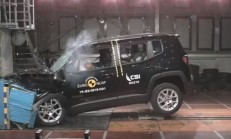 2019 Jeep Renegade, Euro NCAP'te Çuvalladı