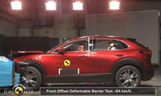 2019 Mazda CX-30 Euro NCAP Sonuçları Açıklandı