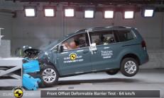 2019 Volkswagen Sharan Euro NCAP Sonuçları Açıklandı