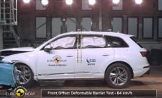 2019 Yeni Audi Q7 Euro NCAP Sonuçları Açıklandı