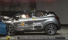 2019 Yeni Kasa Renault Captur Euro NCAP Sonuçları Yayınlandı
