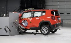 2020 Jeep Renegade, IIHS'te TOP SAFETY PICK'i Kaptı