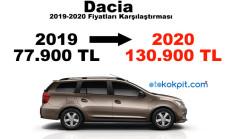 Dacia Modelleri 2019-2020 Fiyatları Karşılaştırması