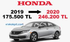 Honda 2019-2020 Fiyat Karşılaştırması