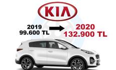 Kia 2019-2020 Fiyat Karşılaştırması