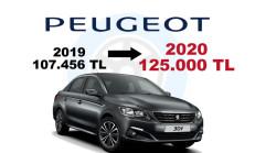 Peugeot 2019-2020 Fiyat Karşılaştırması