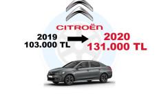Citroen Modelleri 2019-2020 Fiyat Karşılaştırması