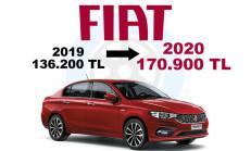 Fiat Modelleri 2019-2020 Fiyat Karşılaştırması