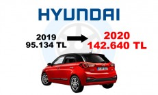 Hyundai Modelleri 2019-2020 Fiyat Karşılaştırması