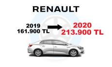 Renault Modelleri 2019-2020 Fiyat Karşılaştırması