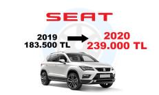 Seat Modelleri 2019-2020 Fiyat Karşılaştırması