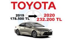 Toyota Modelleri 2019-2020 Fiyat Karşılaştırması