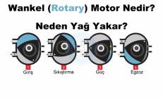 Wankel (Rotary) Motor Nedir? Neden Yağ Yakar?