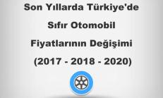 Son Yıllarda Türkiye'de Sıfır Otomobil Fiyatlarının Değişimi (2017-2018 ve 2020)