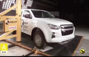 2020 Yeni Isuzu D-MAX Euro NCAP Sonuçları Açıklandı