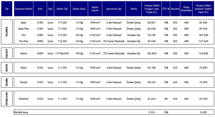 2014 yeni kasa mercedes vito teknik Özellikleri ve fiyatı - oto kokpit