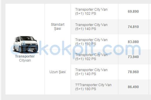 2015 yeni kasa volkswagen transporter t6 türkiye fiyatı açıklandı