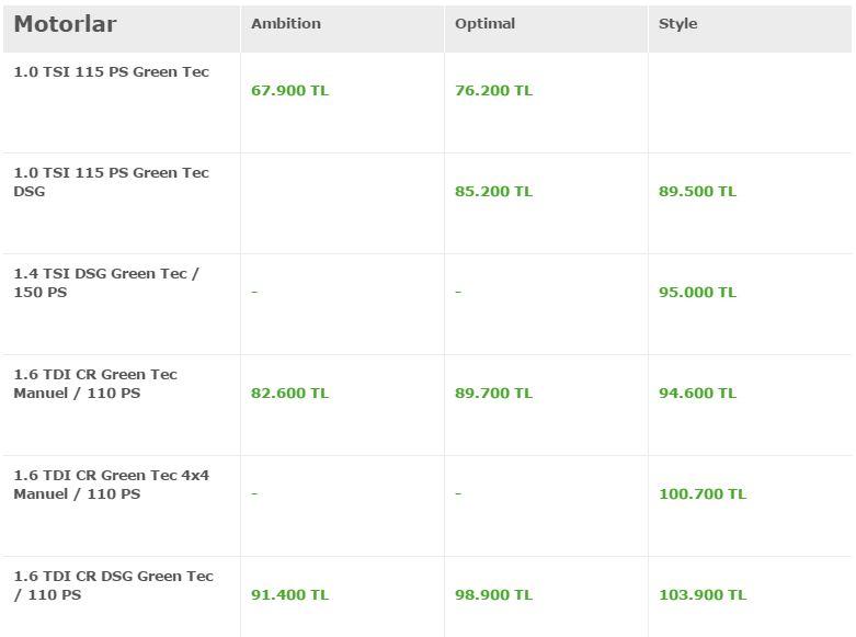 Skoda Octavia Aralık 2016 Fiyat Listesi