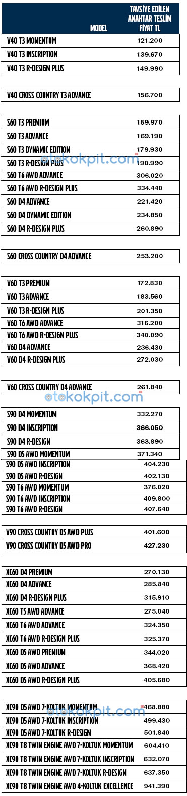 Volvo Modelleri Şubat 2017 Fiyatları