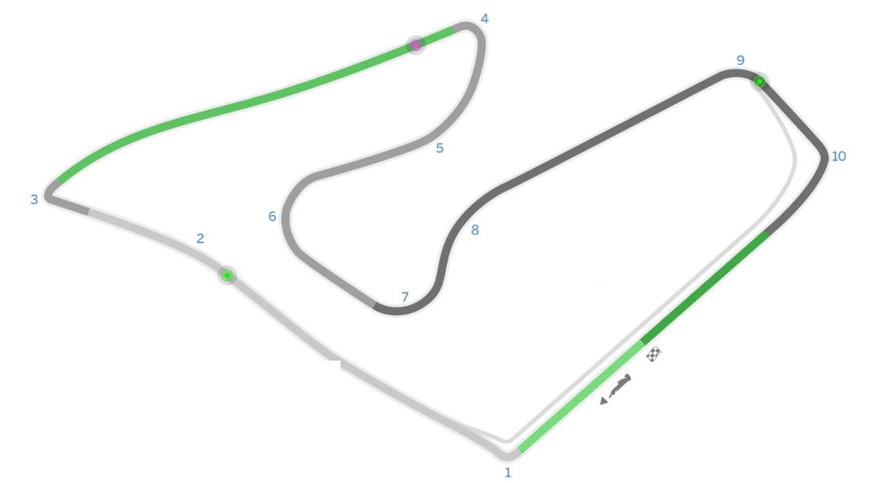 2017 Formula 1 Avusturya Grand Prix