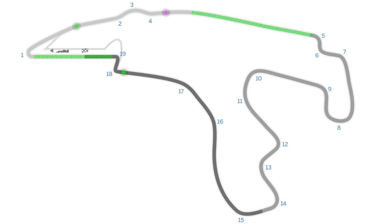 2017 Formula 1 Belçika Grand Prix Saat Kaçta