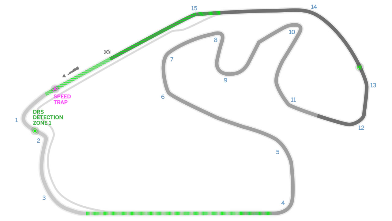 2017 Formula 1 Brezilya Grand Prix Hangi Kanalda