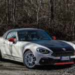 2019 Yeni Fiat 124 Abarth Rally Tribute