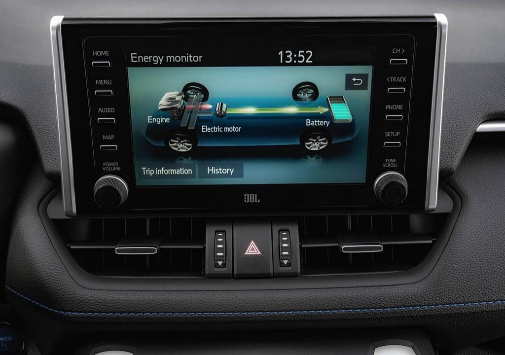 2019 Yeni Toyota RAV4 Hibrit İçi