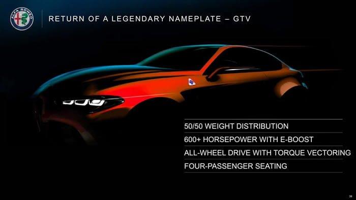 2021 Yeni Alfa Romeo GTV