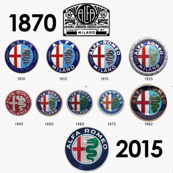 Alfa Romeo Tarihi