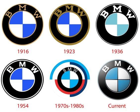 BMW Tarihçesi