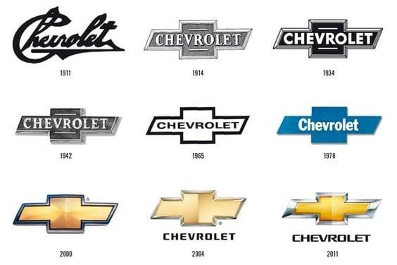Chevrolet Tarihçesi