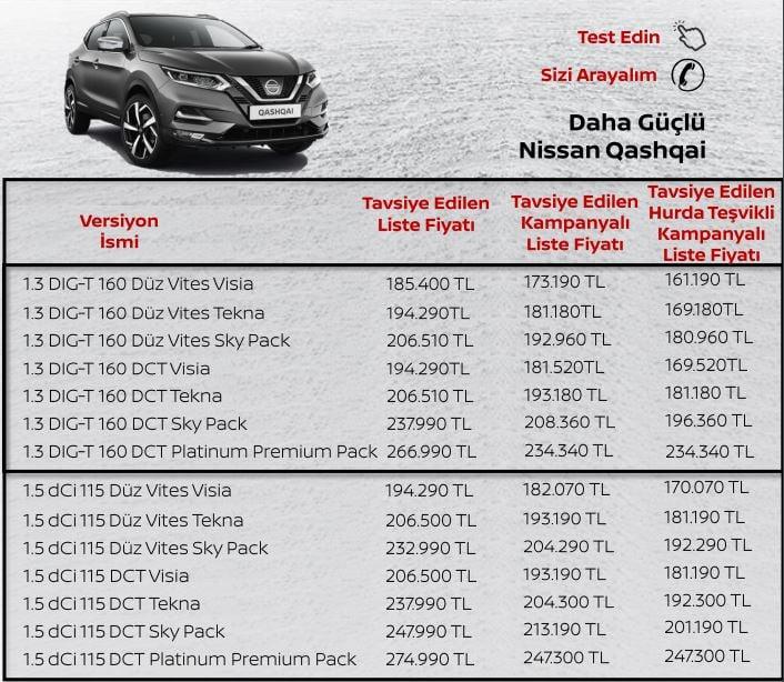 Nissan Qashqai Ekim 2019 Fiyatı