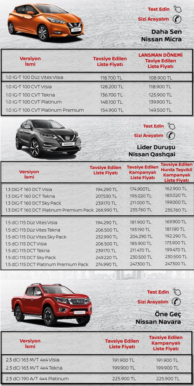Nissan Kasım 2019 Fiyatı