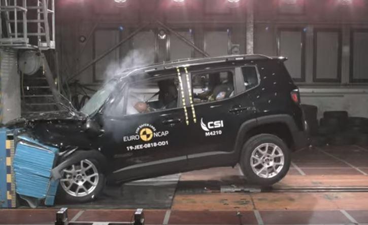 2019 Jeep Renegade Euro NCAP